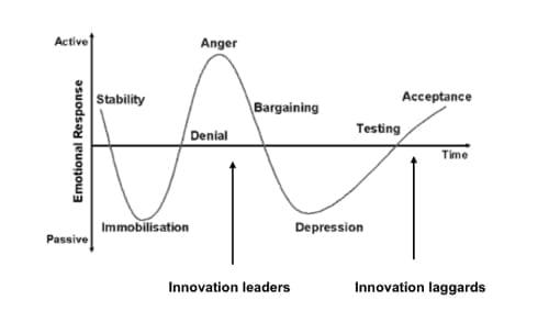 innovation-grief.jpg