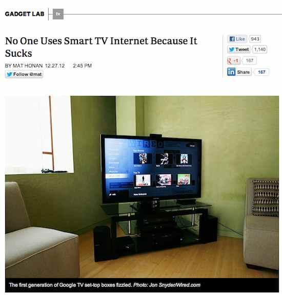 SmartTVSucks