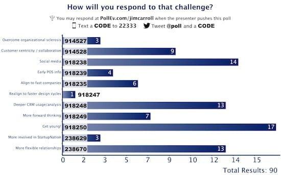 ChallengeResponse-550
