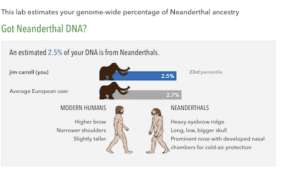 DNA-Neanderthal-small