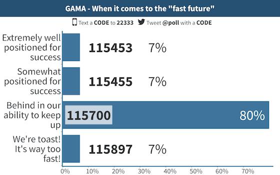 gama1