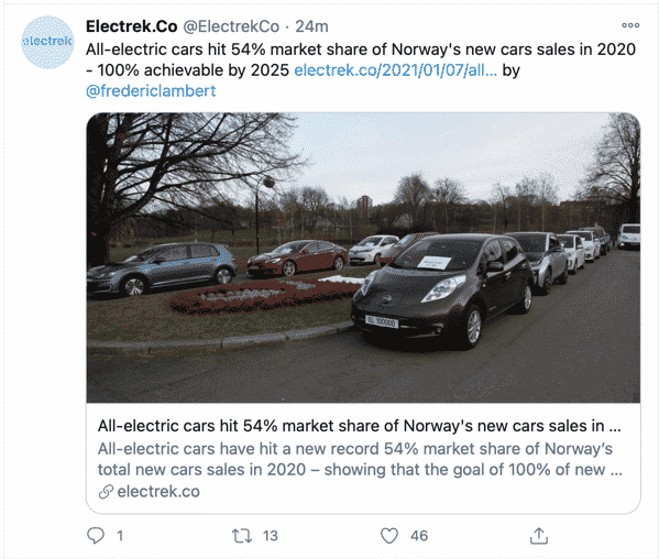 Electric Cars Growth