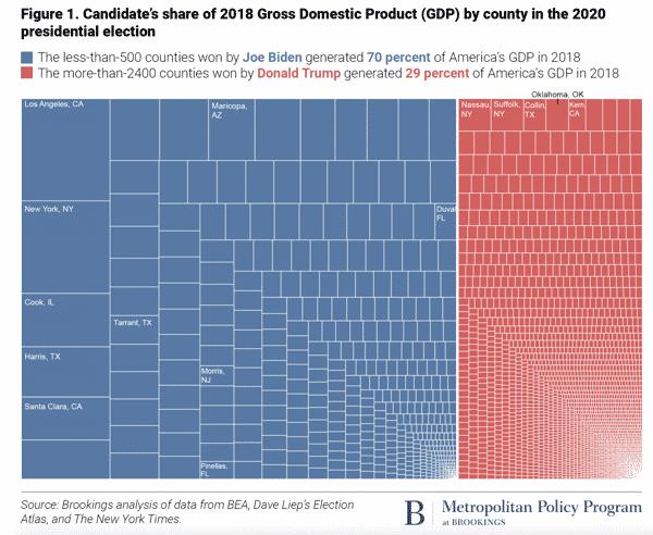 GDP Democrat vs Republican