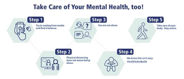 COVID MentalHealth infographic Web en