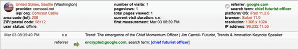 ChiefFuturistOfficer